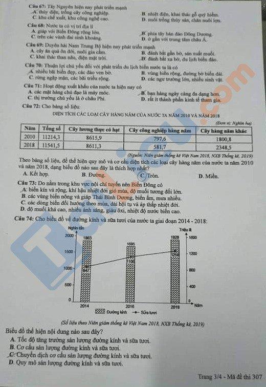 Đề môn Địa thi THPT quốc gia năm 2020 mã đề 307_4