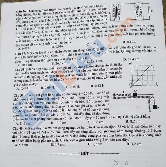 Đề thi THPT quốc gia môn vật lý 2020 mã đề 215_4