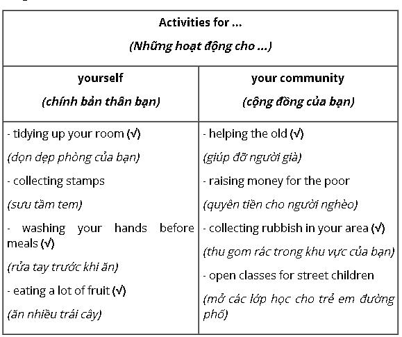 Review 1 lớp 7 - Lời giải bài 3
