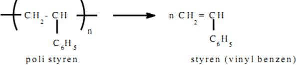 Lý thuyết polime và vật liêu polime 1
