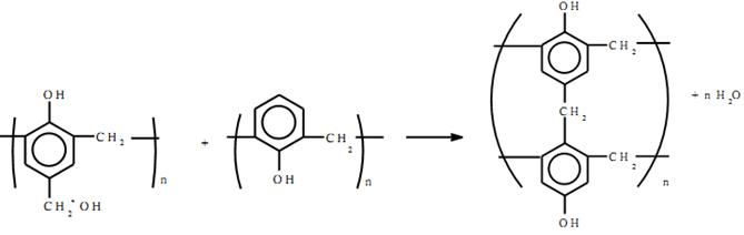 Lý thuyết polime và vật liệu polime - 3