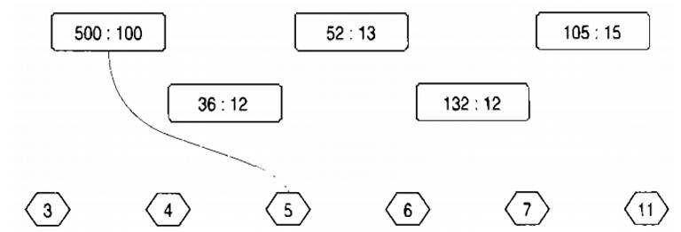 Giải bài 3 trang 83 VBT toán lớp 4 tập 1