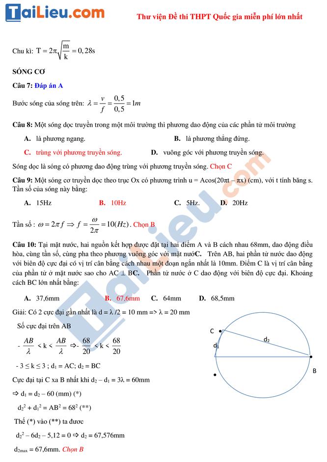 Hướng dẫn giải chi tiết đề thi thử thpt quốc gia môn lý số 2_2