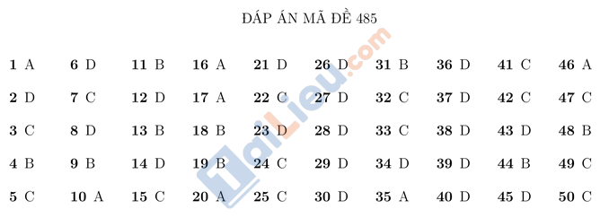 Đáp án đề thi thử THPTQG 2021 môn Toán Trường Nguyễn Thị Minh Khai HN mã đề 485