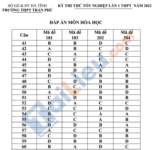 Đáp án Đề thi thử tốt nghiệp THPT môn Hóa 2021 Trần Phú Hà Tĩnh_1