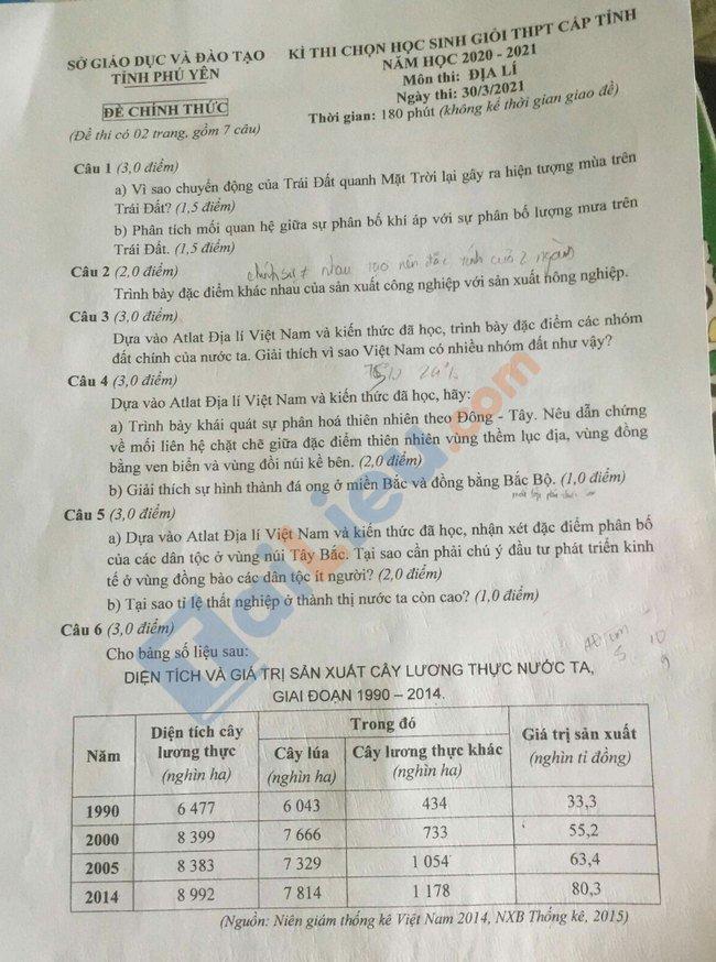 Đề thi HSG môn Địa 11 tỉnh Phú Yên 2021-1
