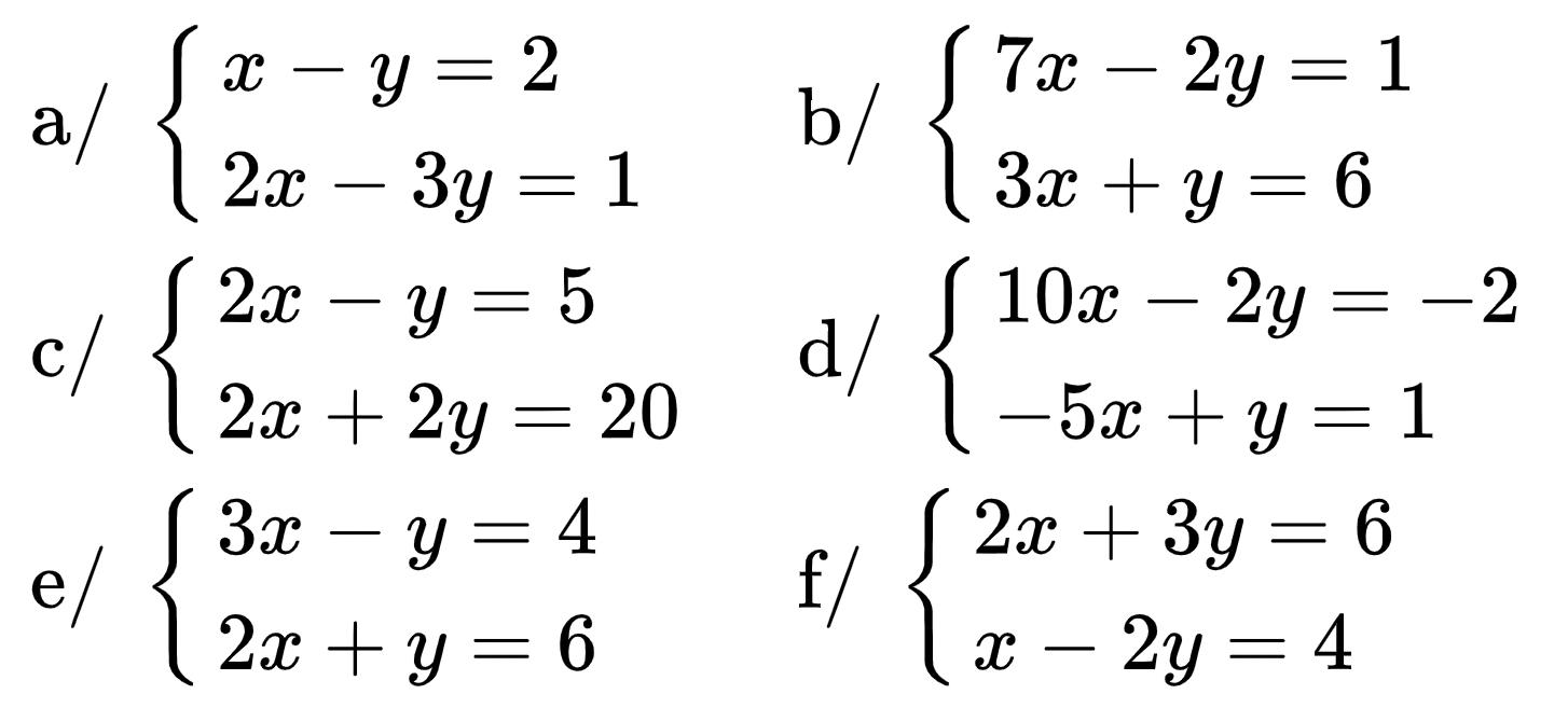 Lý thuyết đại số chương 3 ôn tập học kì 2 môn Toán 9 2021