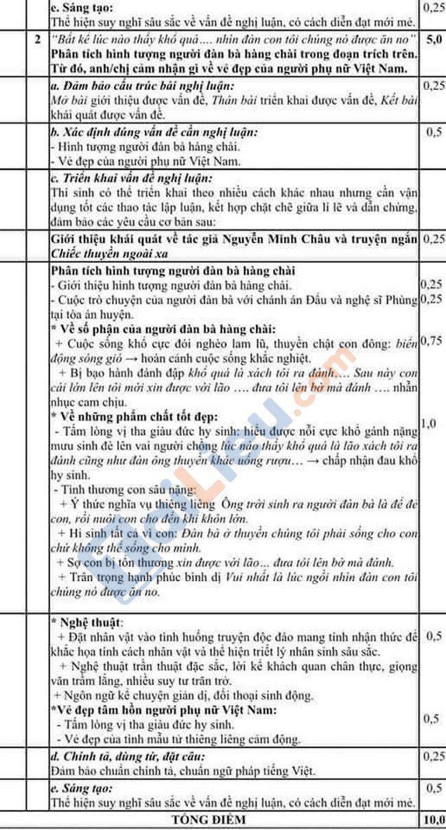 Đáp án đề thi thử THPTQG môn Văn tỉnh Hưng Yên 2021-2