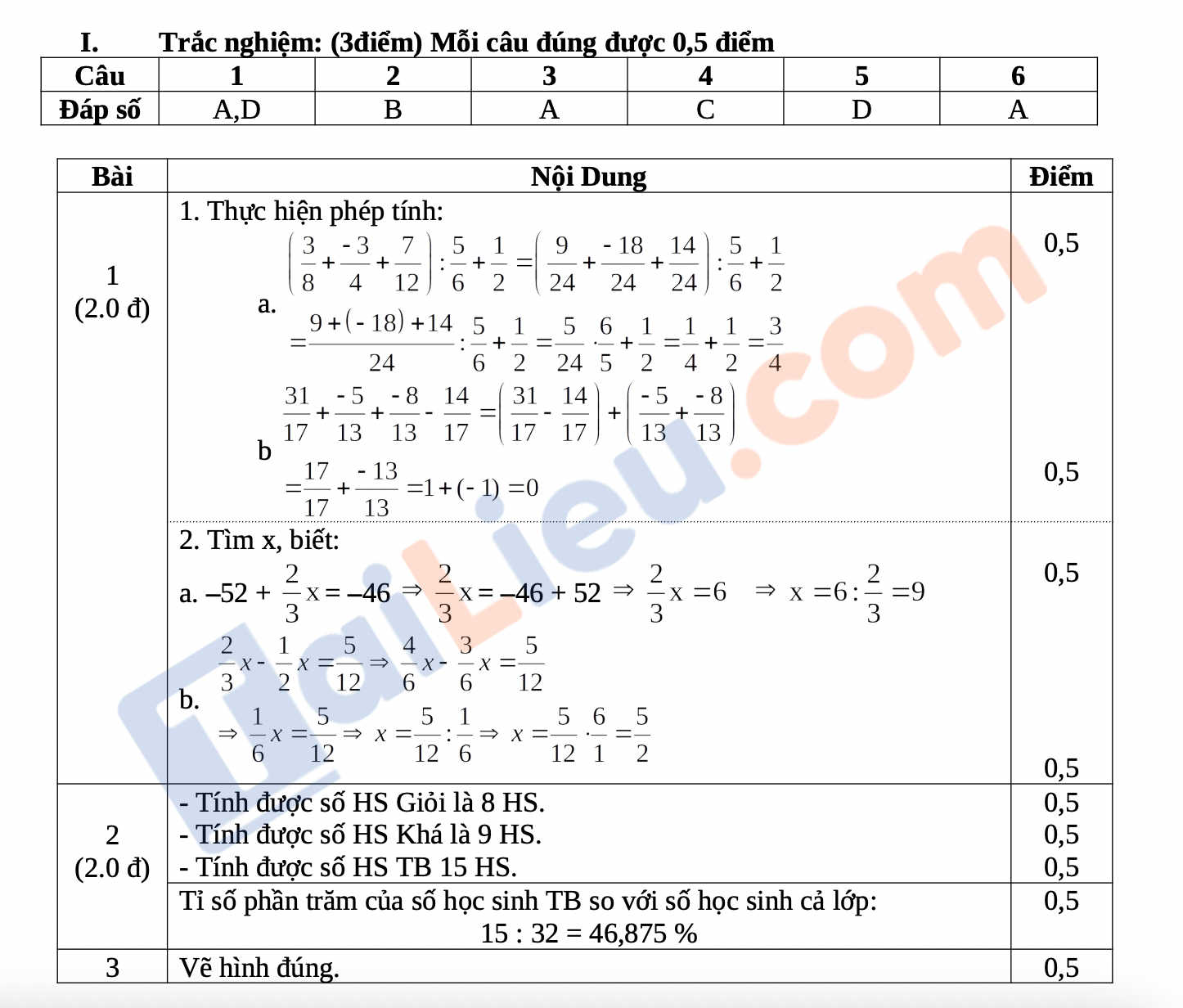 Đáp án đề thi học kì 2 lớp 6 môn toán - đề số 3