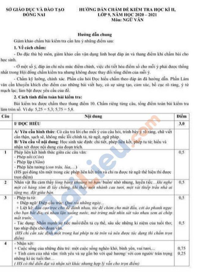 Đáp án đề thi HK 2 môn văn lớp 9 tỉnh Đồng Nai 2021-1